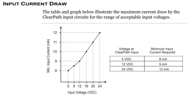 Clearpath Input Current Draw.PNG
